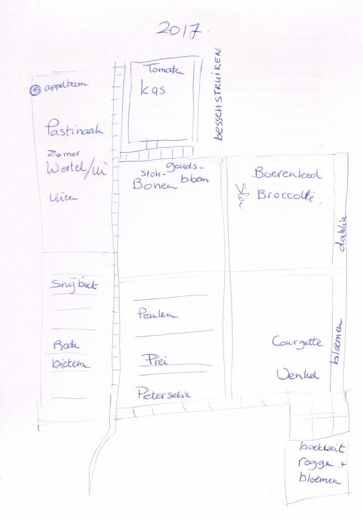 moestuin tekening plattegrond